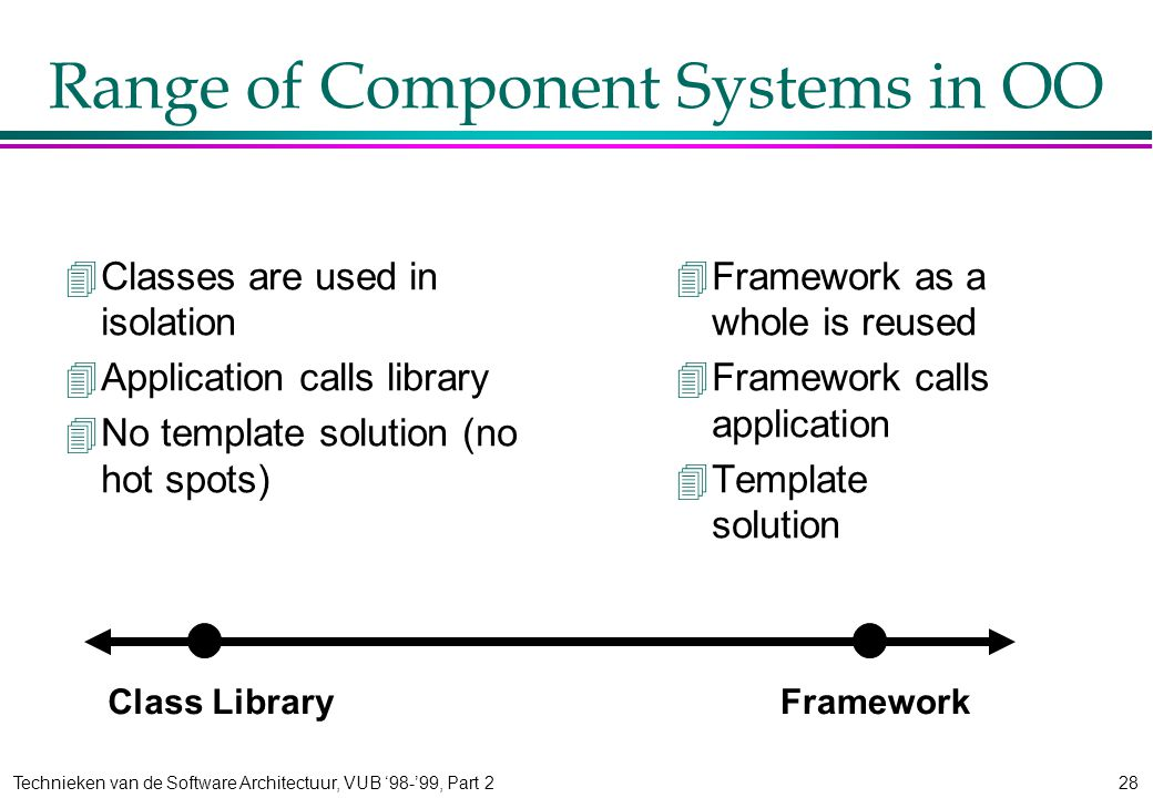 Technieken van de Software Architectuur, VUB '98-'99, Part 228 Range of Component Systems in OO 4Classes are used in isolation 4Application calls library 4No template solution (no hot spots) 4Framework as a whole is reused 4Framework calls application 4Template solution Class LibraryFramework