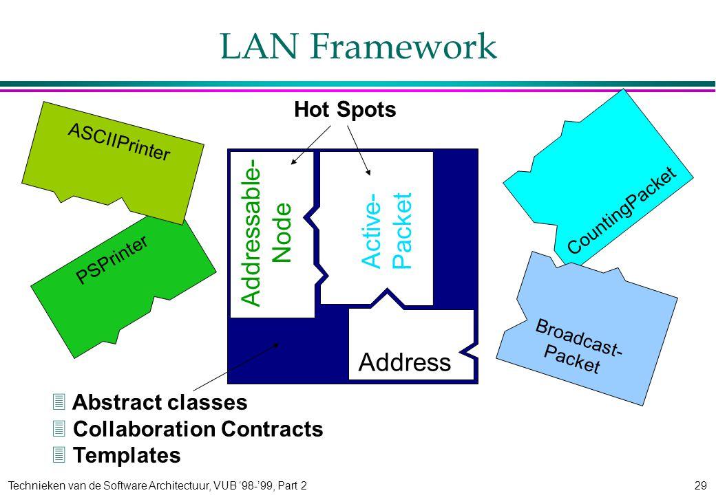 Technieken van de Software Architectuur, VUB '98-'99, Part 229 LAN Framework Addressable- Node Active- Packet Address PSPrinter ASCIIPrinter Hot Spots 3 Abstract classes 3 Collaboration Contracts 3 Templates CountingPacket Broadcast- Packet