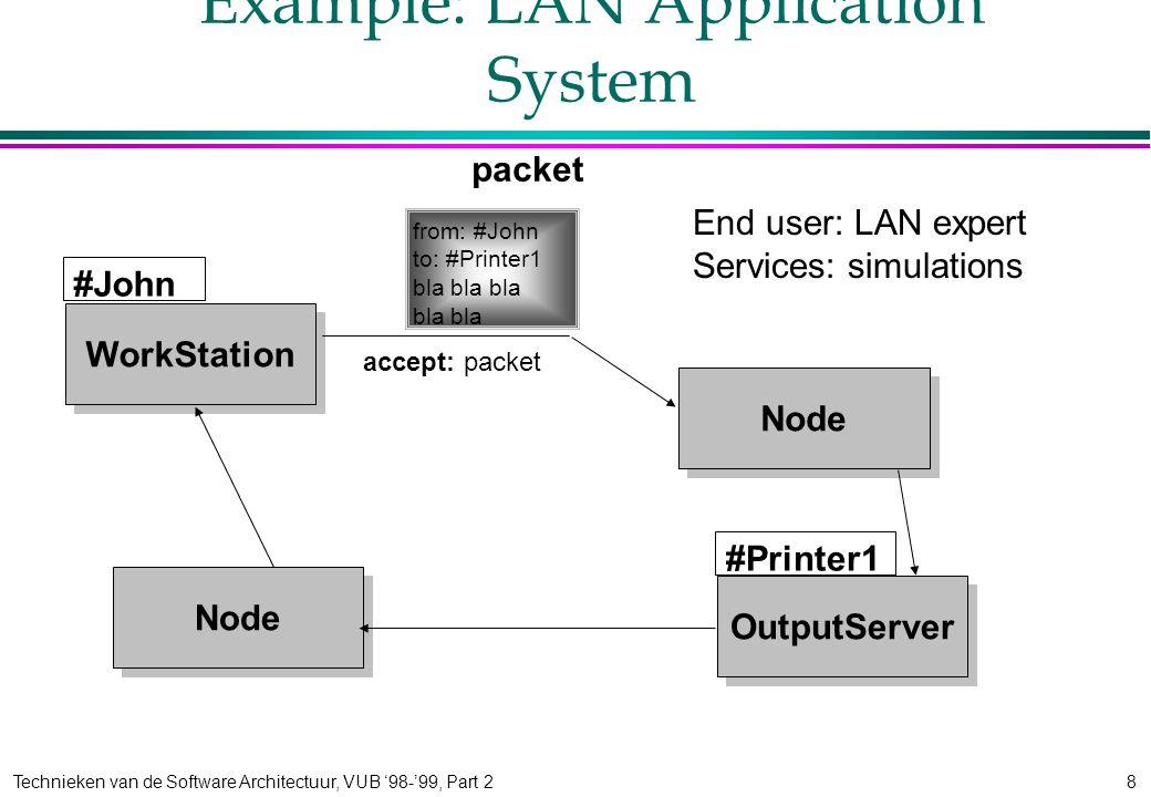 Technieken van de Software Architectuur, VUB '98-'99, Part 28 Example: LAN Application System Node WorkStation Node OutputServer #John from: #John to: #Printer1 bla bla bla bla accept: packet #Printer1 packet End user: LAN expert Services: simulations