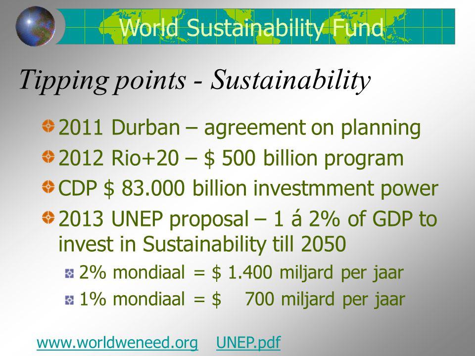 Tipping points - Sustainability 2011 Durban – agreement on planning 2012 Rio+20 – $ 500 billion program CDP $ 83.000 billion investmment power 2013 UNEP proposal – 1 á 2% of GDP to invest in Sustainability till 2050 2% mondiaal = $ 1.400 miljard per jaar 1% mondiaal = $ 700 miljard per jaar World Sustainability Fund www.worldweneed.orgUNEP.pdf