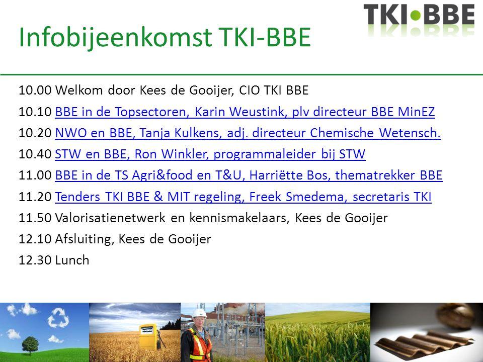 Infobijeenkomst TKI-BBE 10.00 Welkom door Kees de Gooijer, CIO TKI BBE 10.10 BBE in de Topsectoren, Karin Weustink, plv directeur BBE MinEZBBE in de Topsectoren, Karin Weustink, plv directeur BBE MinEZ 10.20 NWO en BBE, Tanja Kulkens, adj.