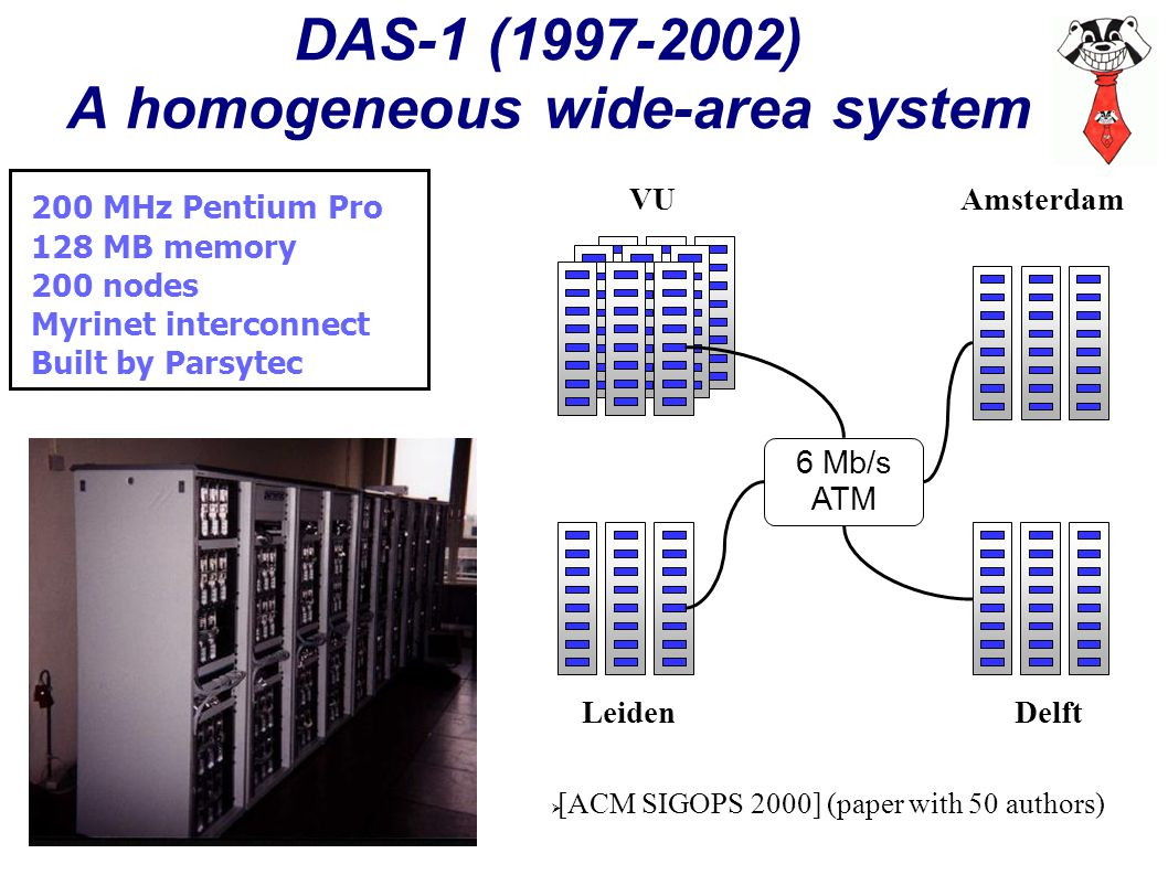 DAS-1 (1997-2002) A homogeneous wide-area system VUAmsterdam LeidenDelft 6 Mb/s ATM 200 MHz Pentium Pro 128 MB memory 200 nodes Myrinet interconnect Built by Parsytec  [ACM SIGOPS 2000] (paper with 50 authors)
