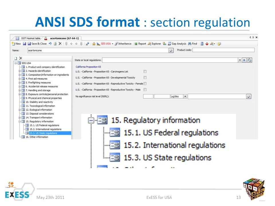 May 23th 2011ExESS for USA13 ANSI SDS format : section regulation