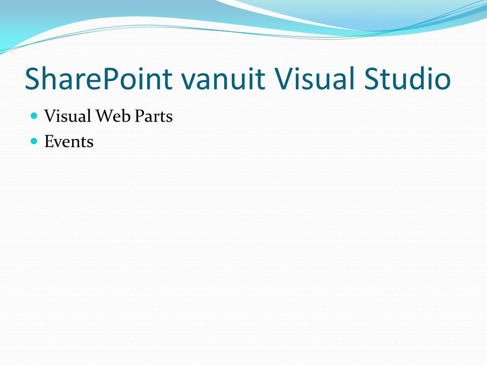 SharePoint vanuit Visual Studio Visual Web Parts Events