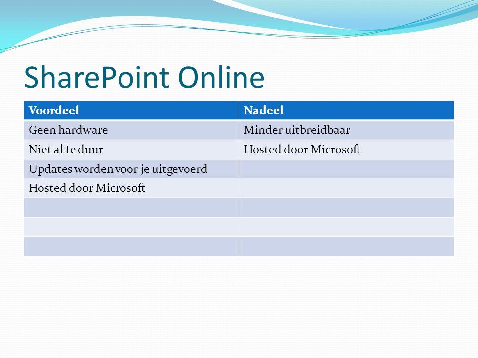 SharePoint Online VoordeelNadeel Geen hardwareMinder uitbreidbaar Niet al te duurHosted door Microsoft Updates worden voor je uitgevoerd Hosted door M