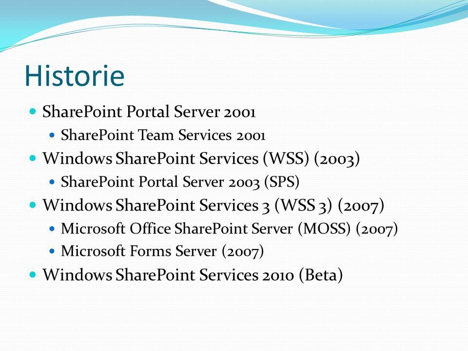 Historie SharePoint Portal Server 2001 SharePoint Team Services 2001 Windows SharePoint Services (WSS) (2003) SharePoint Portal Server 2003 (SPS) Wind