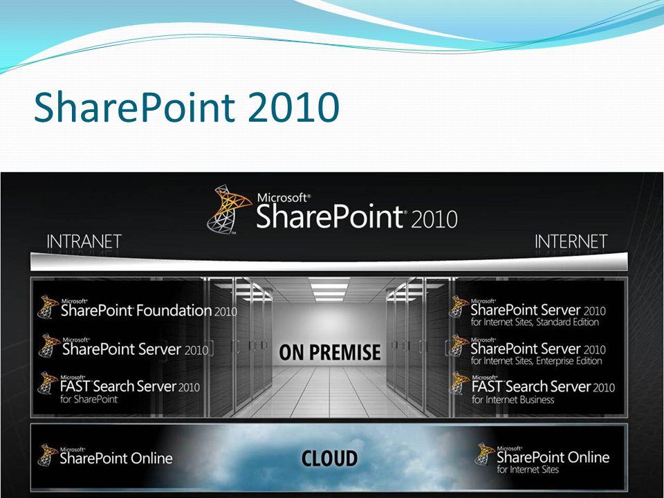 SharePoint Online VoordeelNadeel Geen hardwareMinder uitbreidbaar Niet al te duurHosted door Microsoft Updates worden voor je uitgevoerd Hosted door Microsoft