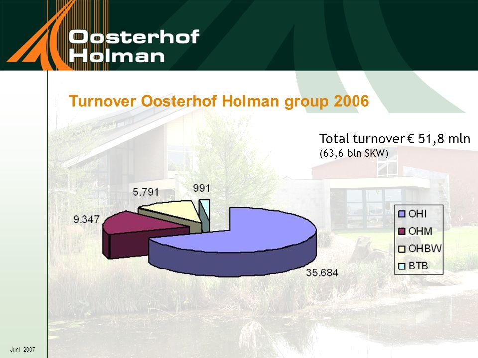 Juni 2007 Turnover Oosterhof Holman group 2006 Total turnover € 51,8 mln (63,6 bln SKW)