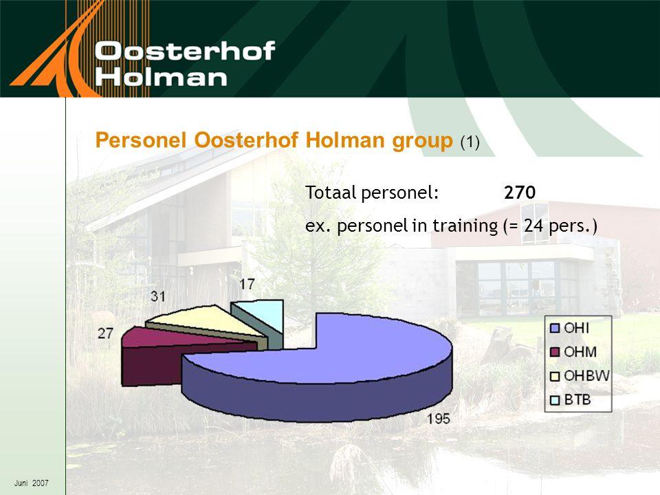Juni 2007 Personel Oosterhof Holman group (1) Totaal personel: 270 ex.