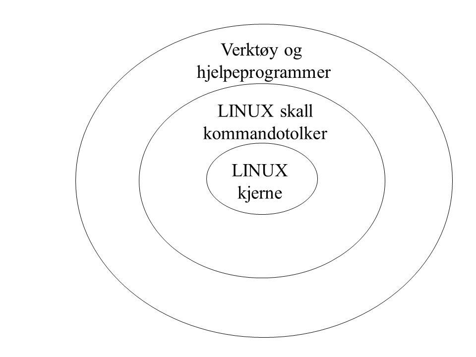 LINUX kjerne LINUX skall kommandotolker Verktøy og hjelpeprogrammer