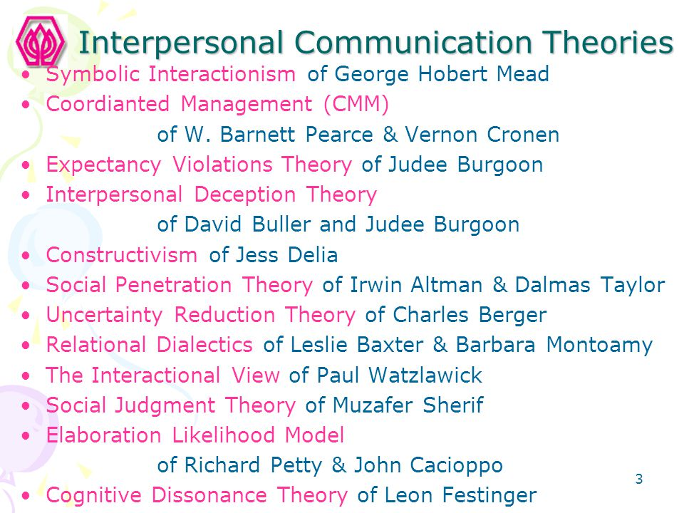 3 Interpersonal Communication Theories Symbolic Interactionism of George Hobert Mead Coordianted Management (CMM) of W. Barnett Pearce & Vernon Cronen