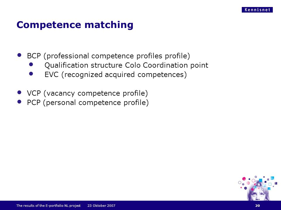 Competence matching BCP (professional competence profiles profile) Qualification structure Colo Coordination point EVC (recognized acquired competences) VCP (vacancy competence profile) PCP (personal competence profile) The results of the E-portfoilio NL project 23 Oktober 200720