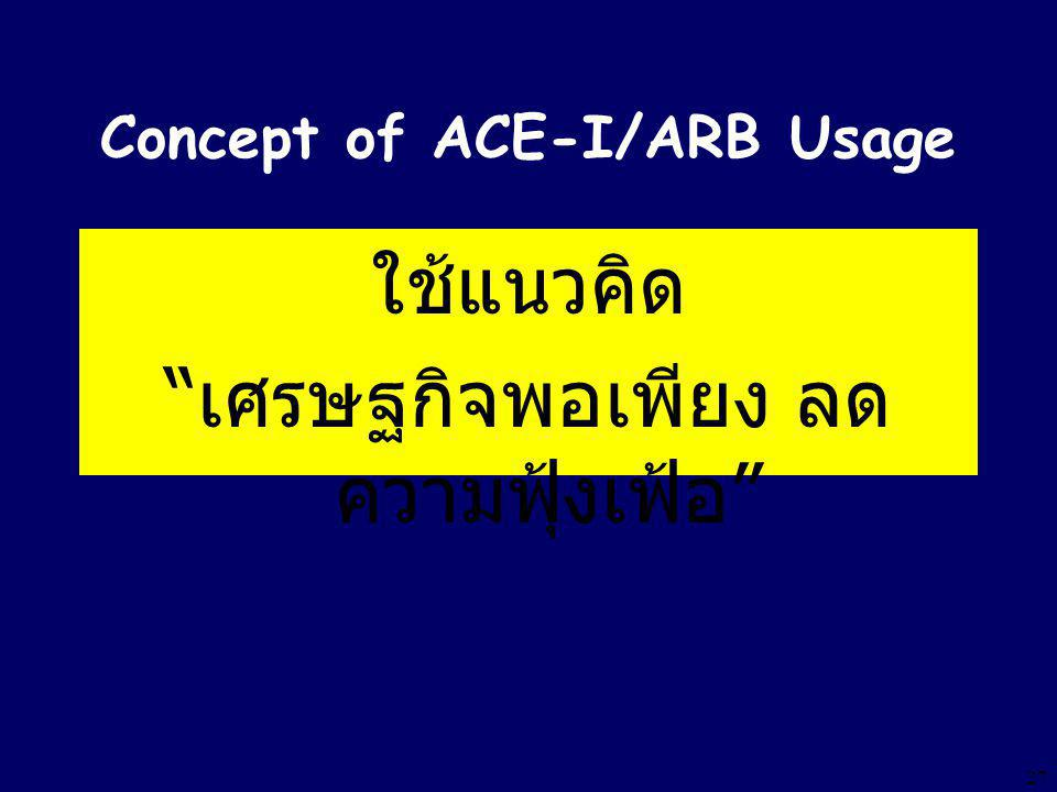 26 Pharmacological approach Angiotensin converting enzyme inhibitor (ACE-I) Angiotensin receptor blocker (ARB)