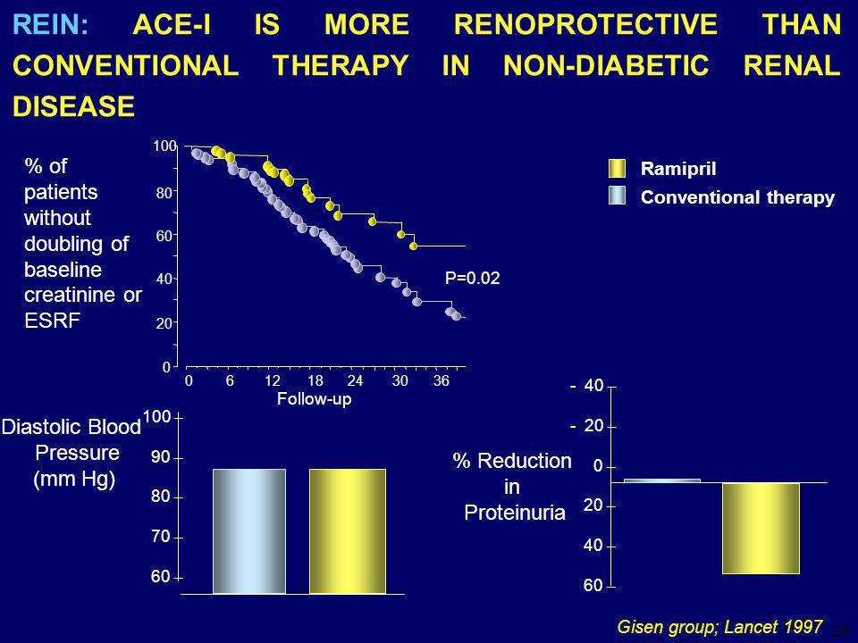 27 Concept of ACE-I/ARB Usage ใช้แนวคิด เศรษฐกิจพอเพียง ลด ความฟุ้งเฟ้อ