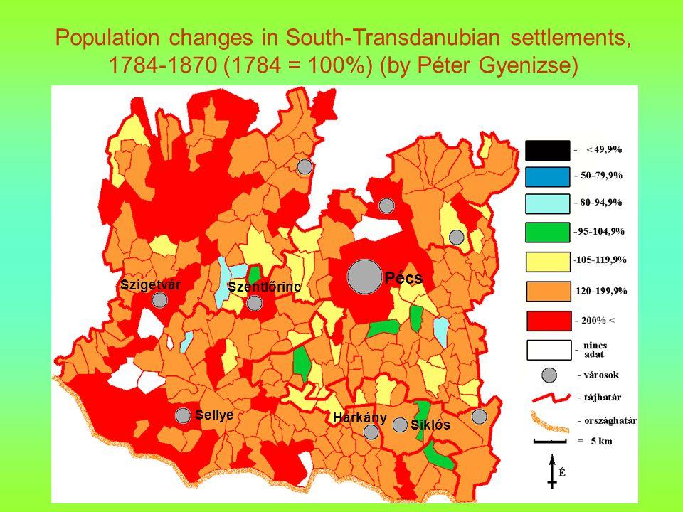 Population changes in South-Transdanubian settlements, 1784-1870 (1784 = 100%) (by Péter Gyenizse) Pécs Sellye Szigetvár Szentlőrinc Siklós Harkány