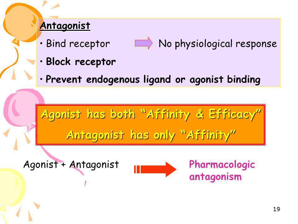 18 A & C = Full agonist A & C = Full agonist B & D = Partial agonist B & D = Partial agonist A & C = Full agonist A & C = Full agonist B & D = Partial