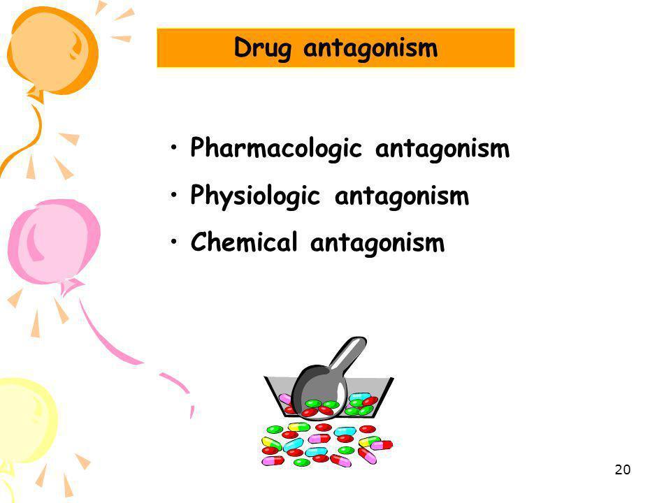 "19 Antagonist Bind receptorNo physiological response Block receptor Prevent endogenous ligand or agonist binding Agonist has both "" Affinity & Efficac"