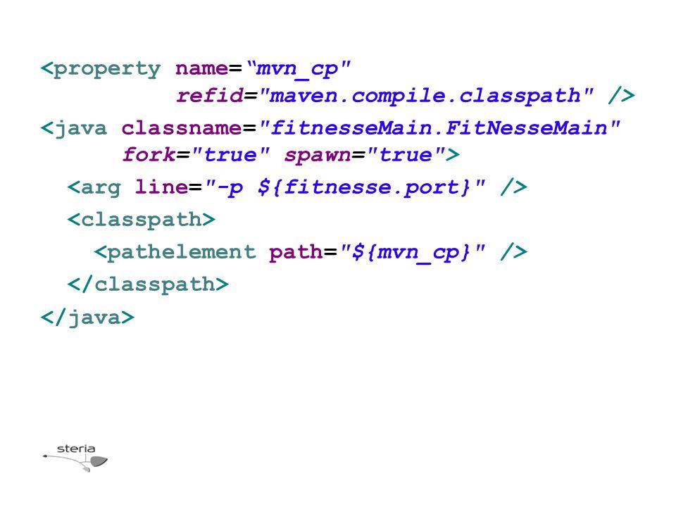 Plugins Java > Mvn plugins antrun-plugin Main-klasser