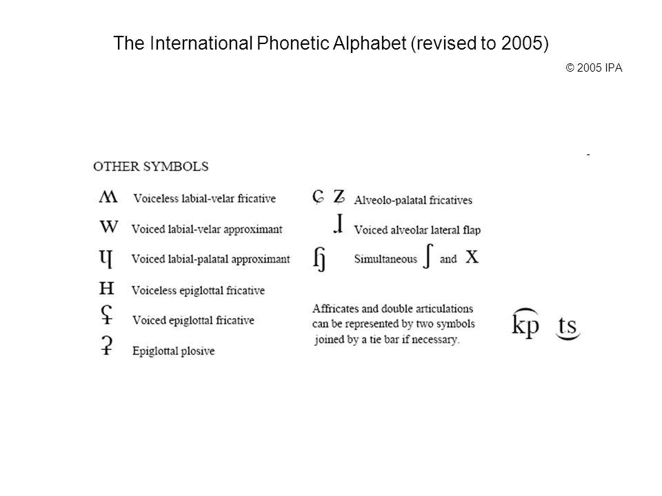 The International Phonetic Alphabet (revised to 2005) © 2005 IPA