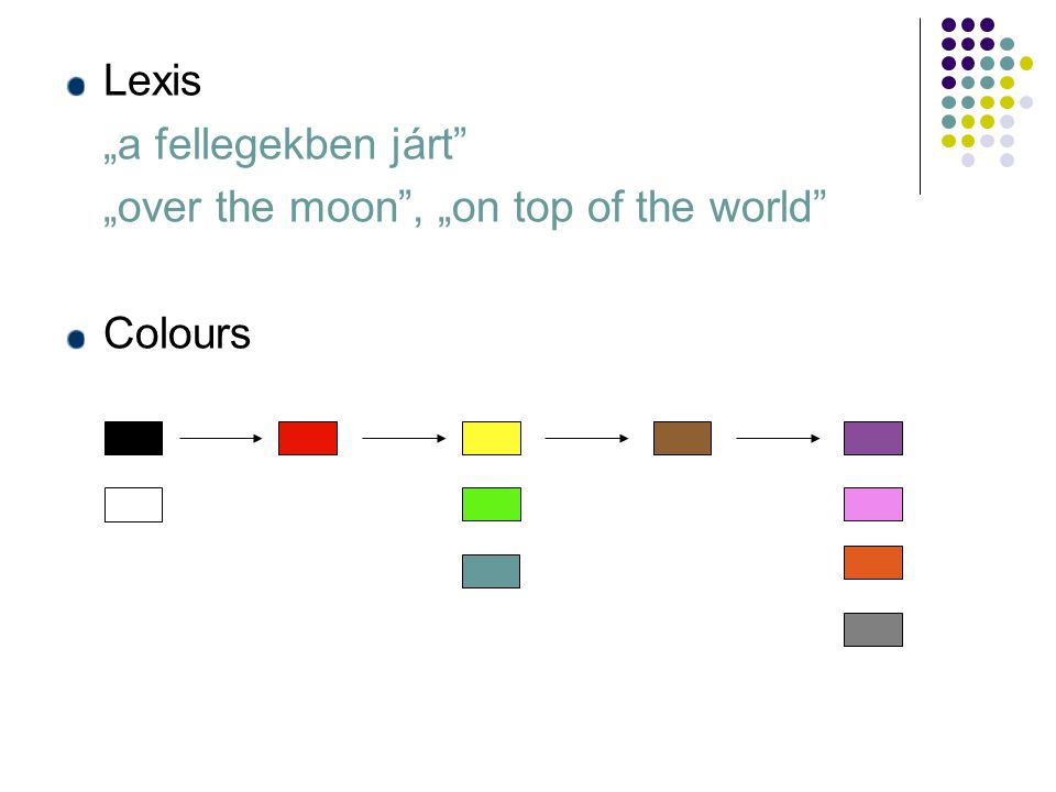 "Lexis ""a fellegekben járt ""over the moon , ""on top of the world Colours"