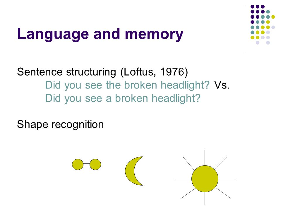 Language and memory Sentence structuring (Loftus, 1976) Did you see the broken headlight.