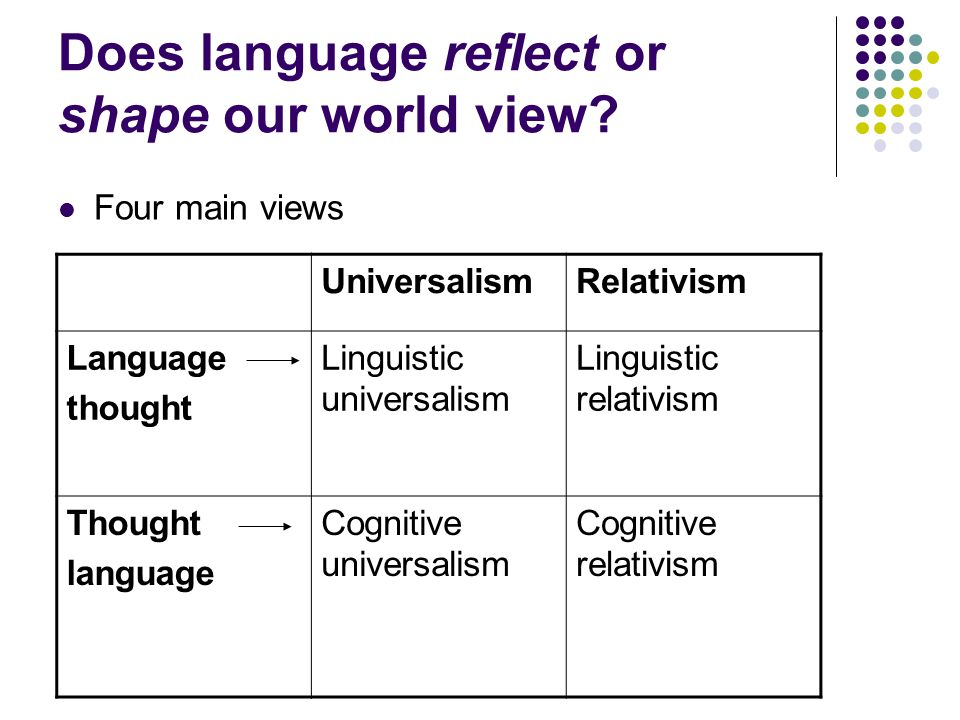 Does language reflect or shape our world view.