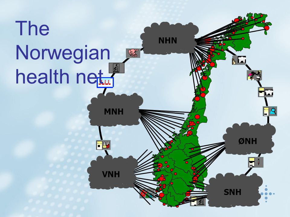 Norway University Hospital of Tromsø Department of Telemedicine 5 Regional hospitals 70 Local hospitals 2000 GP offices public funded equal access to health care lowest effective care level 4,6 mill inhabitants with 4,7 mill mobile subscribers