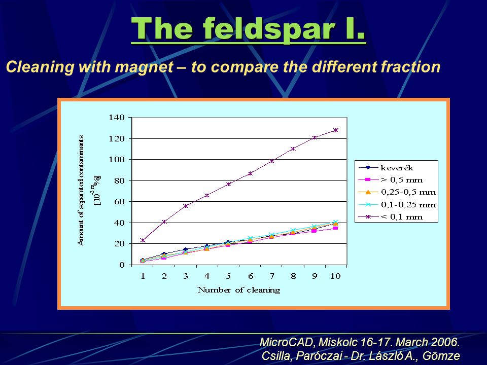 The feldspar I. Cleaning with magnet – to compare the different fraction MicroCAD, Miskolc
