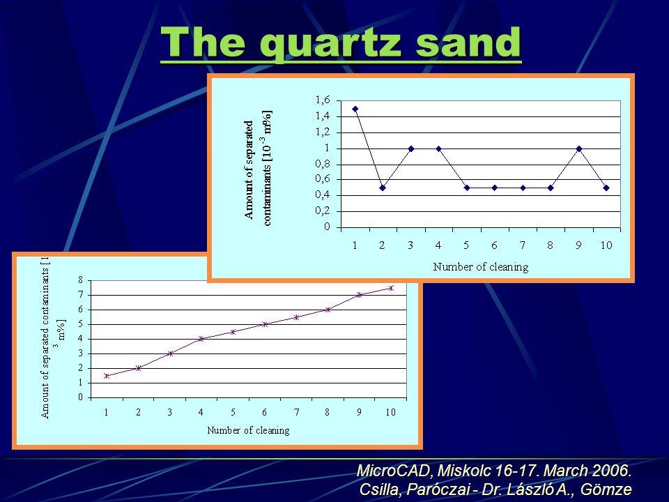 The quartz sand MicroCAD, Miskolc 16-17. March 2006. Csilla, Paróczai - Dr. László A., Gömze