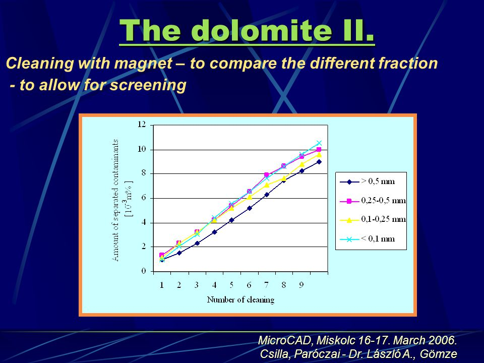 The limestone I.Cleaning with magnet – to compare the different fraction MicroCAD, Miskolc 16-17.