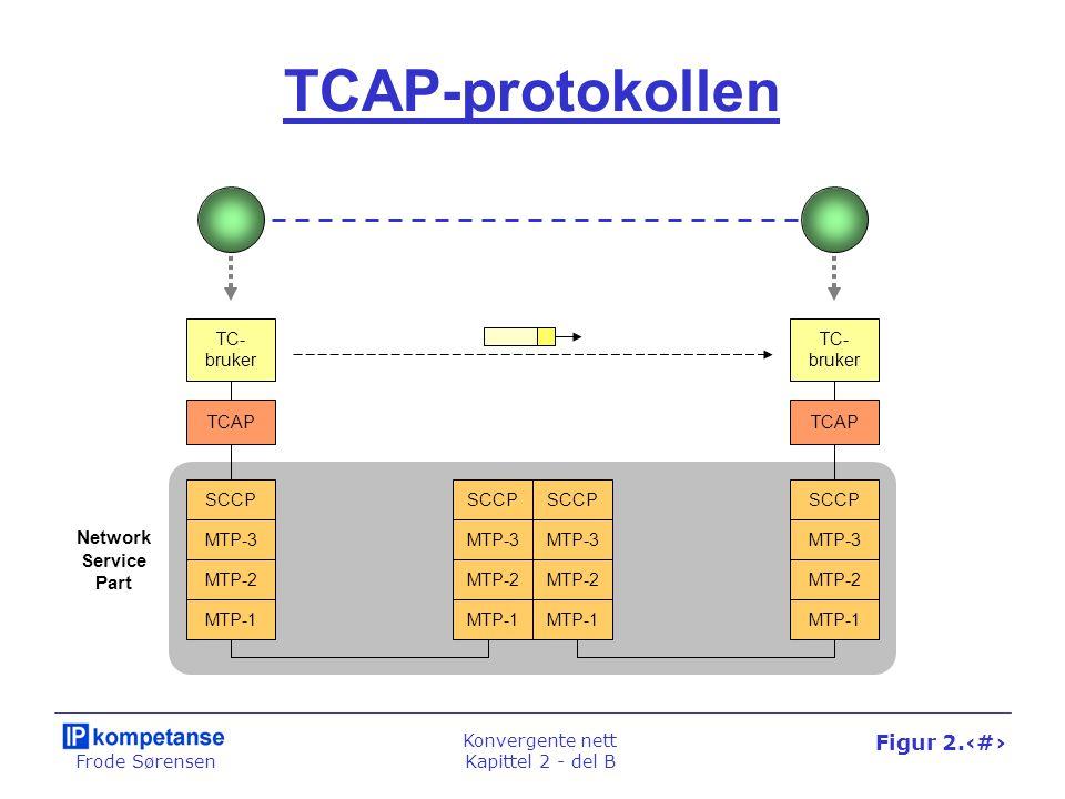 Frode Sørensen Konvergente nett Kapittel 2 - del B Figur 2.36 TCAP-protokollen TC- bruker MTP-1 MTP-2 MTP-3 MTP-1 MTP-2 MTP-3 MTP-1 MTP-2 MTP-3 MTP-1 MTP-2 MTP-3 SCCP Network Service Part TCAP