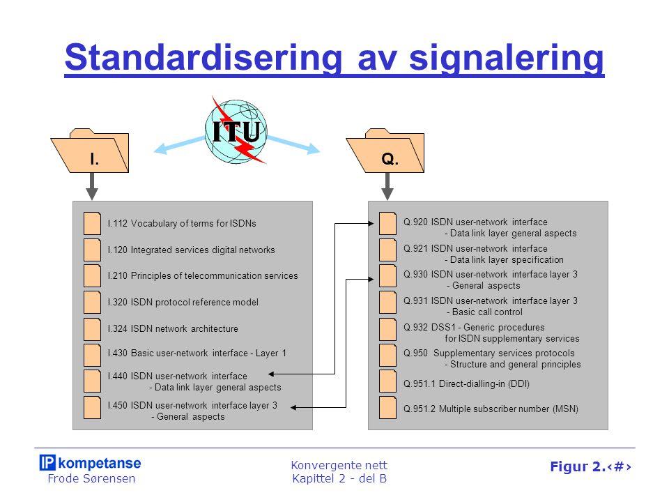 Frode Sørensen Konvergente nett Kapittel 2 - del B Figur 2.43 Standardisering av signalering I.Q.