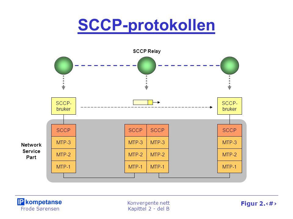 Frode Sørensen Konvergente nett Kapittel 2 - del B Figur 2.31 SCCP-protokollen MTP-1 MTP-2 MTP-3 MTP-1 MTP-2 MTP-3 MTP-1 SCCP- bruker MTP-2 MTP-3 MTP-1 SCCP- bruker MTP-2 MTP-3 SCCP SCCP Relay Network Service Part