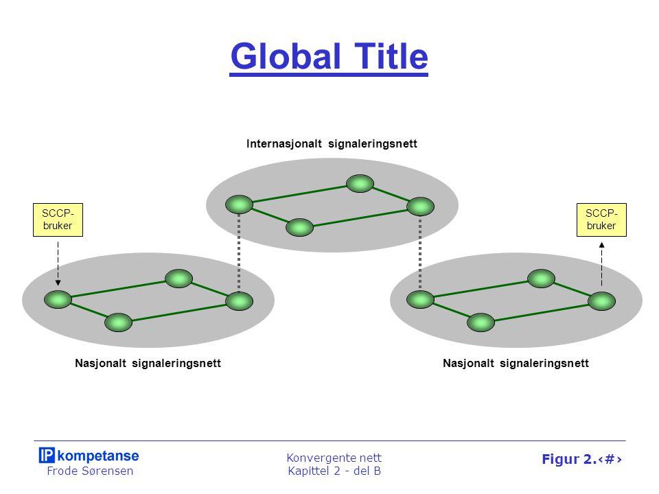 Frode Sørensen Konvergente nett Kapittel 2 - del B Figur 2.33 Global Title Nasjonalt signaleringsnett Internasjonalt signaleringsnett SCCP- bruker