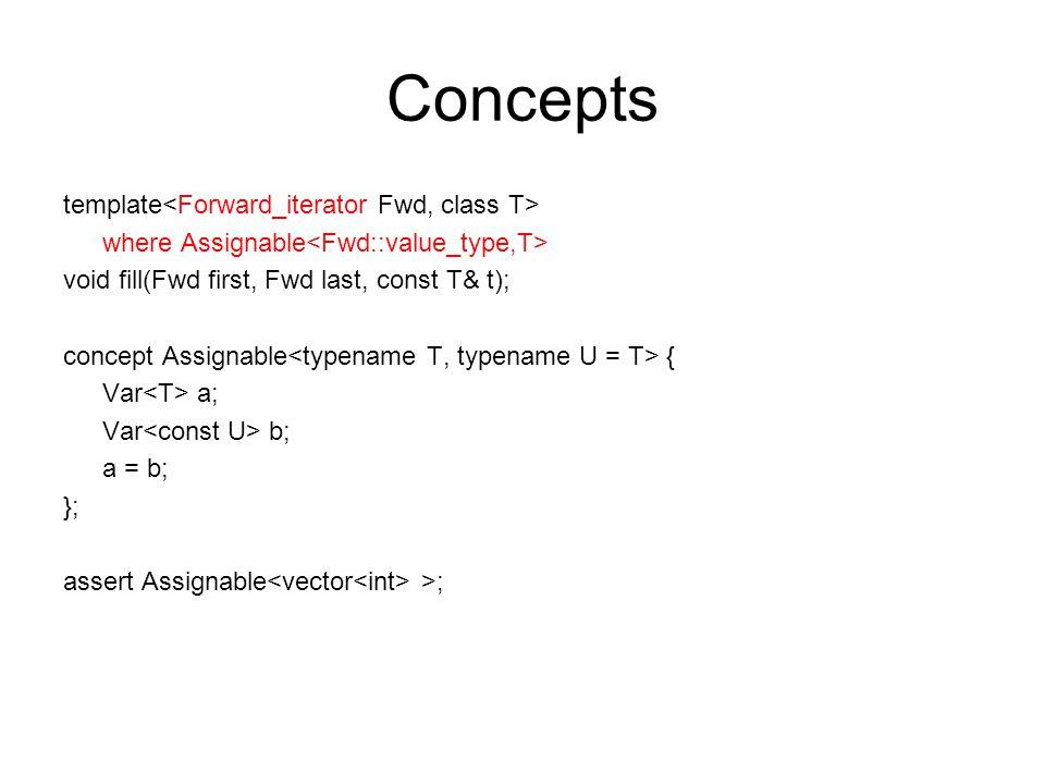 Concepts template where Assignable void fill(Fwd first, Fwd last, const T& t); concept Assignable { Var a; Var b; a = b; }; assert Assignable >;