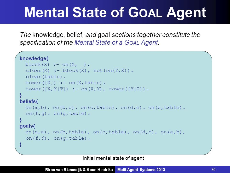 Birna van Riemsdijk & Koen Hindriks Multi-Agent Systems 2013 30 Birna van Riemsdijk & Koen HindriksMulti-Agent Systems 2013 30 Mental State of G OAL A