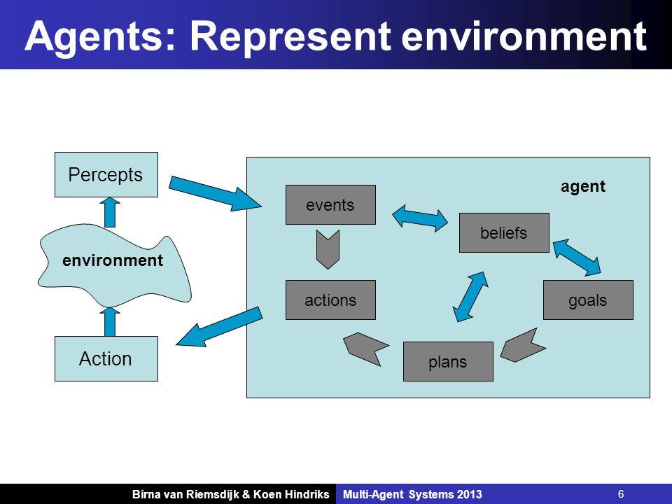 Birna van Riemsdijk & Koen Hindriks Multi-Agent Systems 2013 6 Birna van Riemsdijk & Koen HindriksMulti-Agent Systems 2013 6 Agents: Represent environ