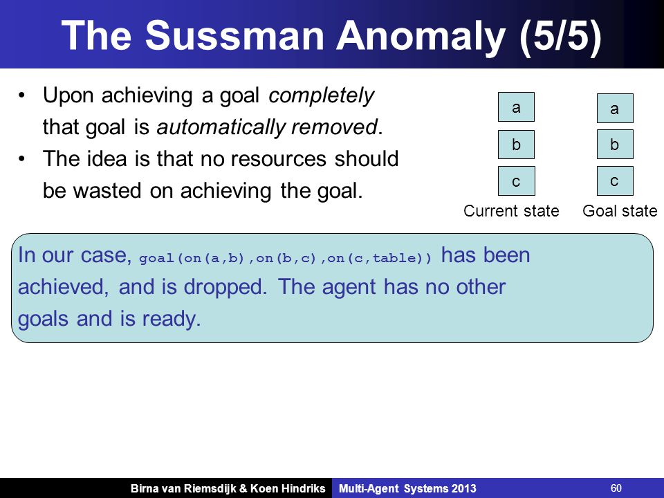 Birna van Riemsdijk & Koen Hindriks Multi-Agent Systems 2013 60 Birna van Riemsdijk & Koen HindriksMulti-Agent Systems 2013 60 The Sussman Anomaly (5/5) Upon achieving a goal completely that goal is automatically removed.