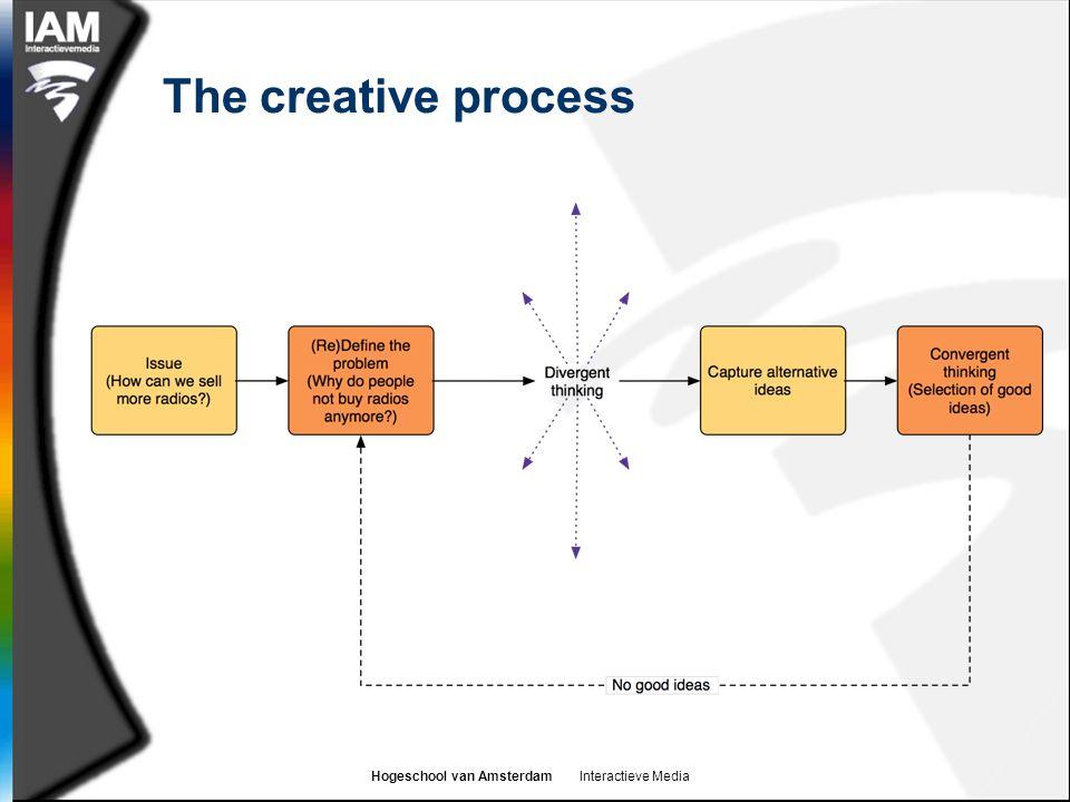 Hogeschool van Amsterdam Interactieve Media The creative process