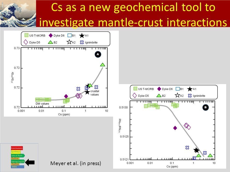 Klik om het opmaakprofiel te bewerken Klik om de opmaakprofielen van de modeltekst te bewerken – Tweede niveau Derde niveau – Vierde niveau » Vijfde niveau 11 Cs as a new geochemical tool to investigate mantle-crust interactions Meyer et al.