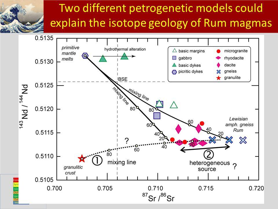 Klik om het opmaakprofiel te bewerken Klik om de opmaakprofielen van de modeltekst te bewerken – Tweede niveau Derde niveau – Vierde niveau » Vijfde niveau 16 Two different petrogenetic models could explain the isotope geology of Rum magmas Meyer et al.