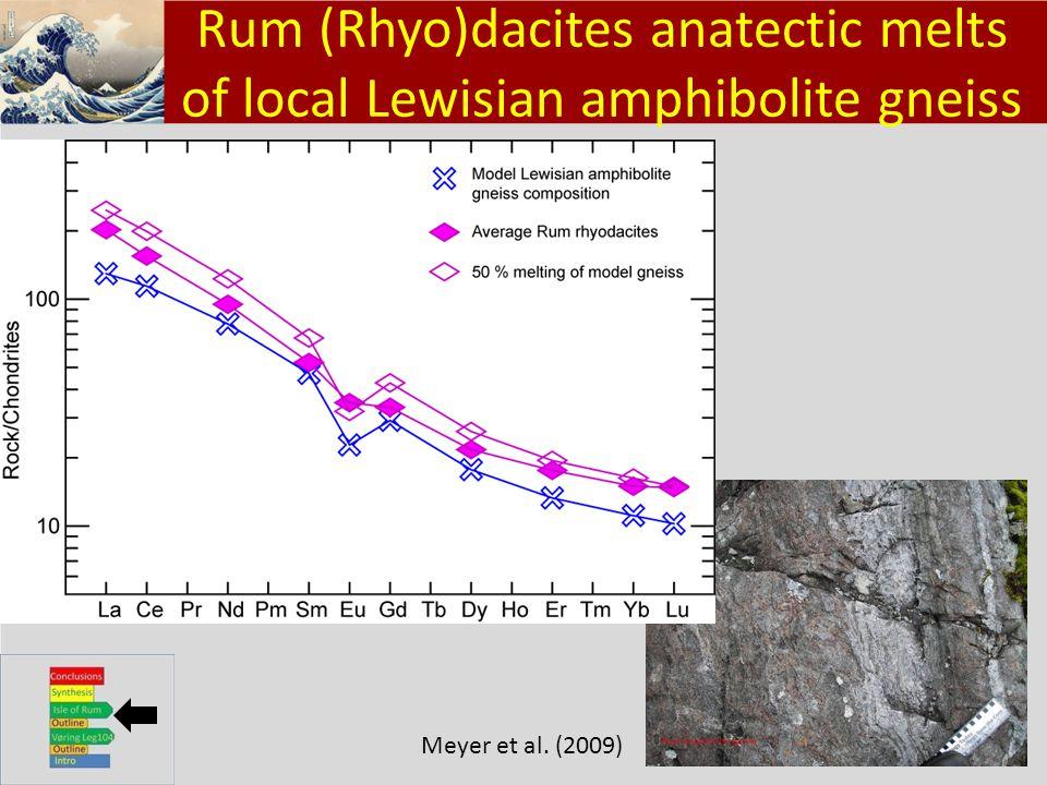 Klik om het opmaakprofiel te bewerken Klik om de opmaakprofielen van de modeltekst te bewerken – Tweede niveau Derde niveau – Vierde niveau » Vijfde niveau 17 Rum (Rhyo)dacites anatectic melts of local Lewisian amphibolite gneiss Meyer et al.