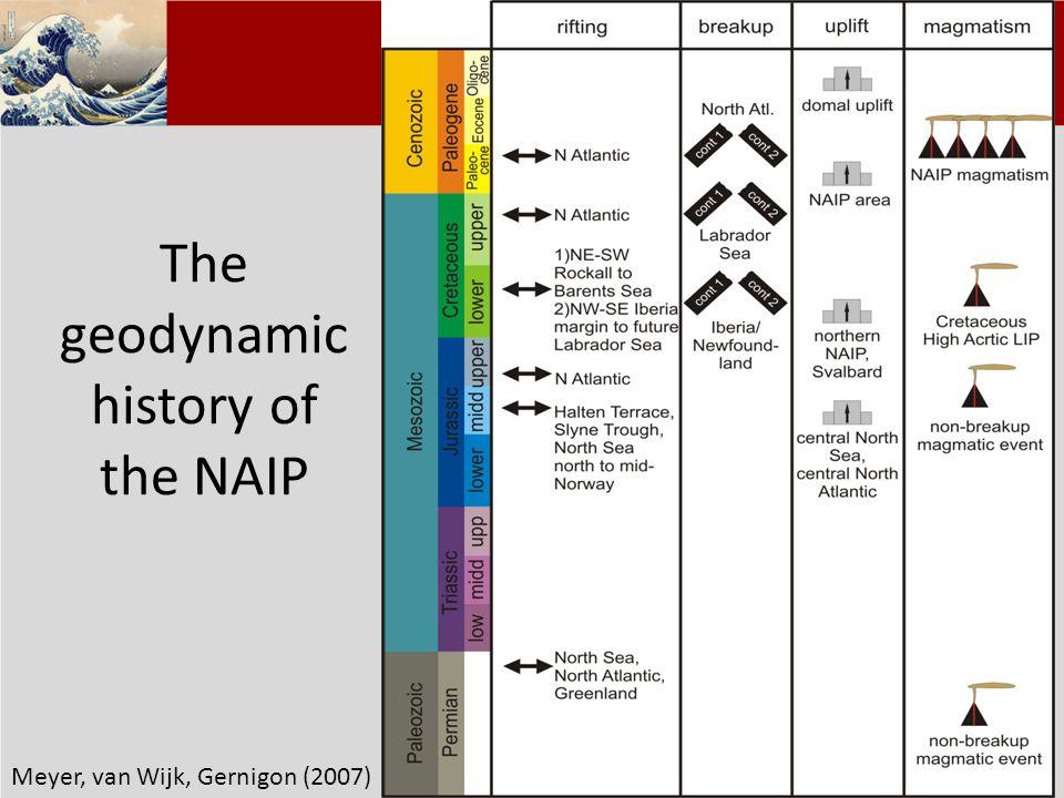 Klik om het opmaakprofiel te bewerken Klik om de opmaakprofielen van de modeltekst te bewerken – Tweede niveau Derde niveau – Vierde niveau » Vijfde niveau 30 The geodynamic history of the NAIP Meyer, van Wijk, Gernigon (2007)