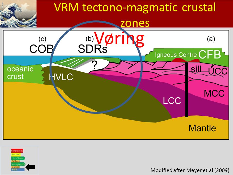 Klik om het opmaakprofiel te bewerken Klik om de opmaakprofielen van de modeltekst te bewerken – Tweede niveau Derde niveau – Vierde niveau » Vijfde niveau 6 VRM tectono-magmatic crustal zones Modified after Meyer et al (2009) Vøring