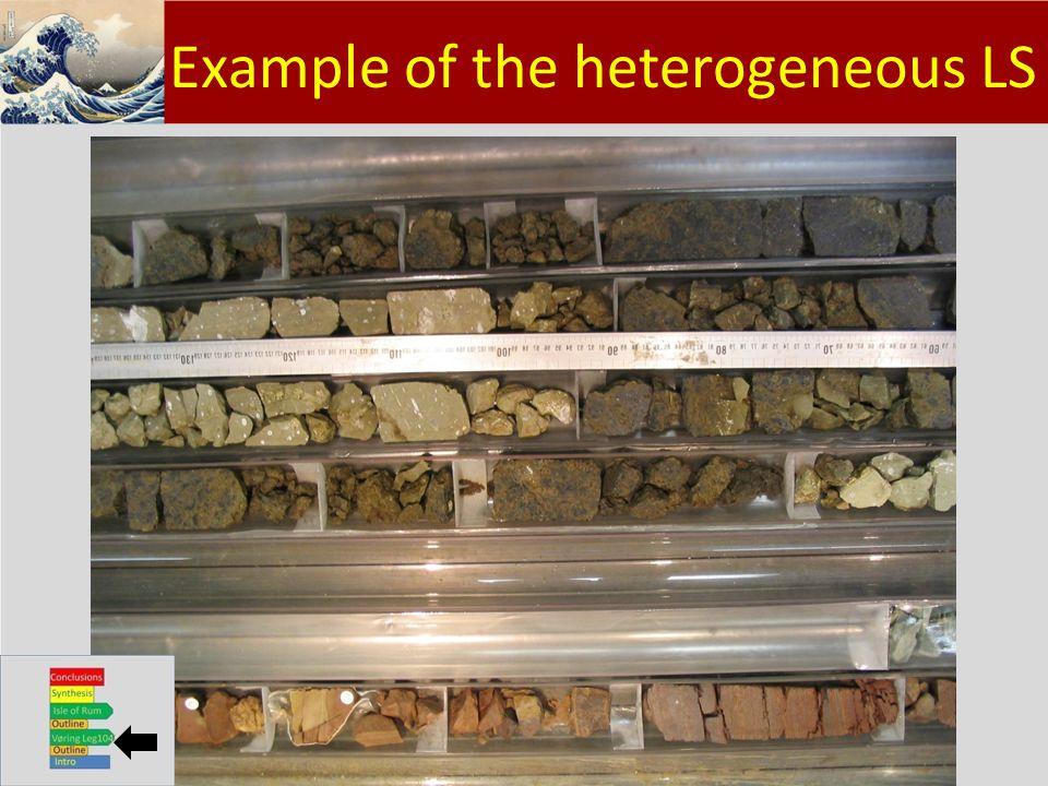 Klik om het opmaakprofiel te bewerken Klik om de opmaakprofielen van de modeltekst te bewerken – Tweede niveau Derde niveau – Vierde niveau » Vijfde niveau 8 Example of the heterogeneous LS