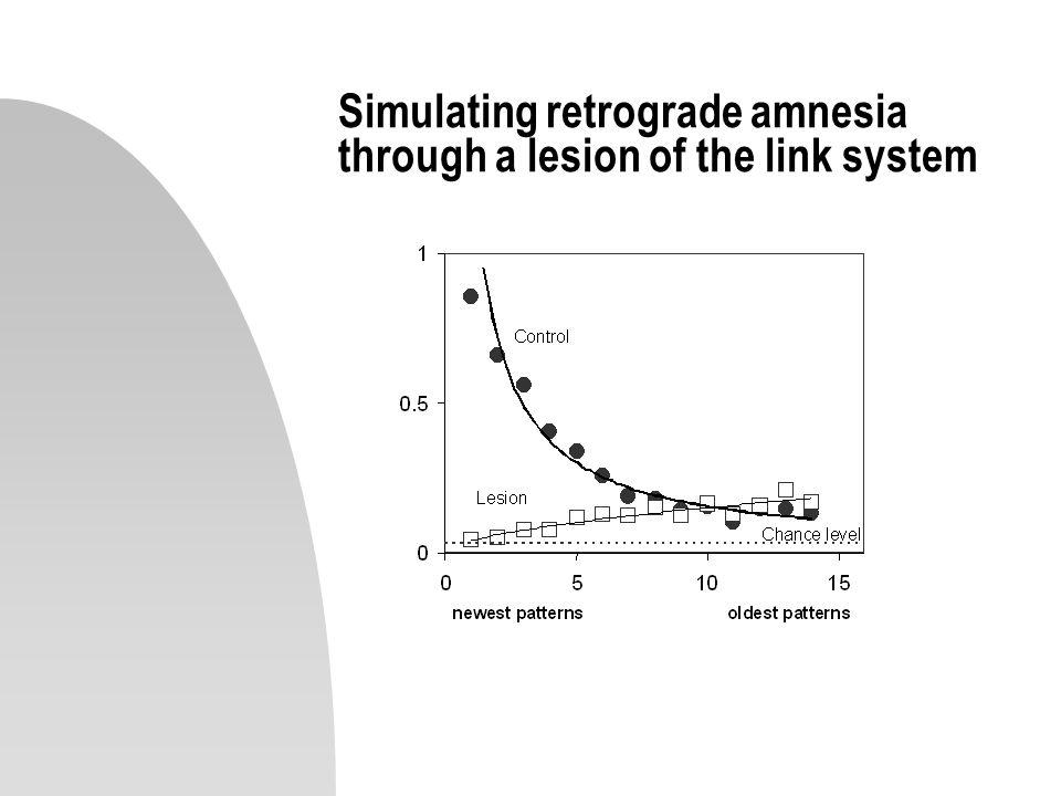 Simulating retrograde amnesia through a lesion of the link system