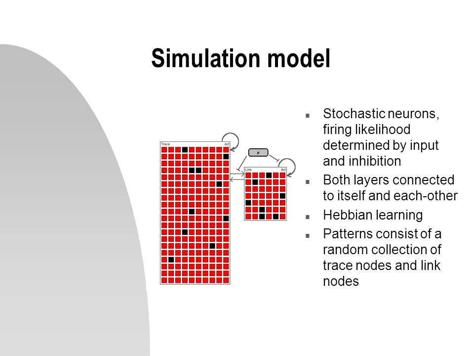 Simulation model n Stochastic neurons, firing likelihood determined by input and inhibition n Both layers connected to itself and each-other n Hebbian learning n Patterns consist of a random collection of trace nodes and link nodes