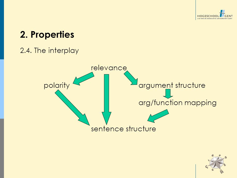 2. Properties 2.4. The interplay relevance polarityargument structure arg/function mapping sentence structure