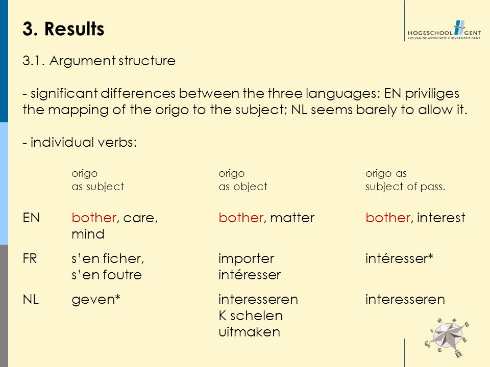 3. Results 3.1. Argument structure - significant differences between the three languages: EN priviliges the mapping of the origo to the subject; NL se