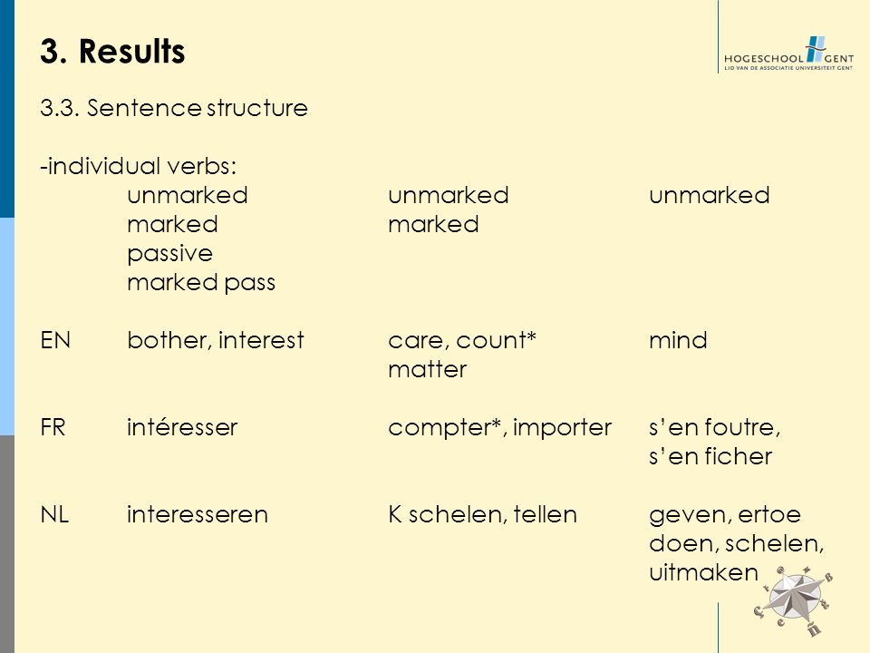 3. Results 3.3. Sentence structure -individual verbs: unmarkedunmarked unmarkedmarked passive marked pass ENbother, interest care, count*mind matter F